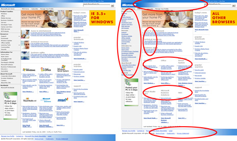 Screen captures of the two different home pages Microsoft serves. The left screen shot (from IE 5.5 or higher) shows more images and generally richer styling than the version shown at right, served to all other browsers.
